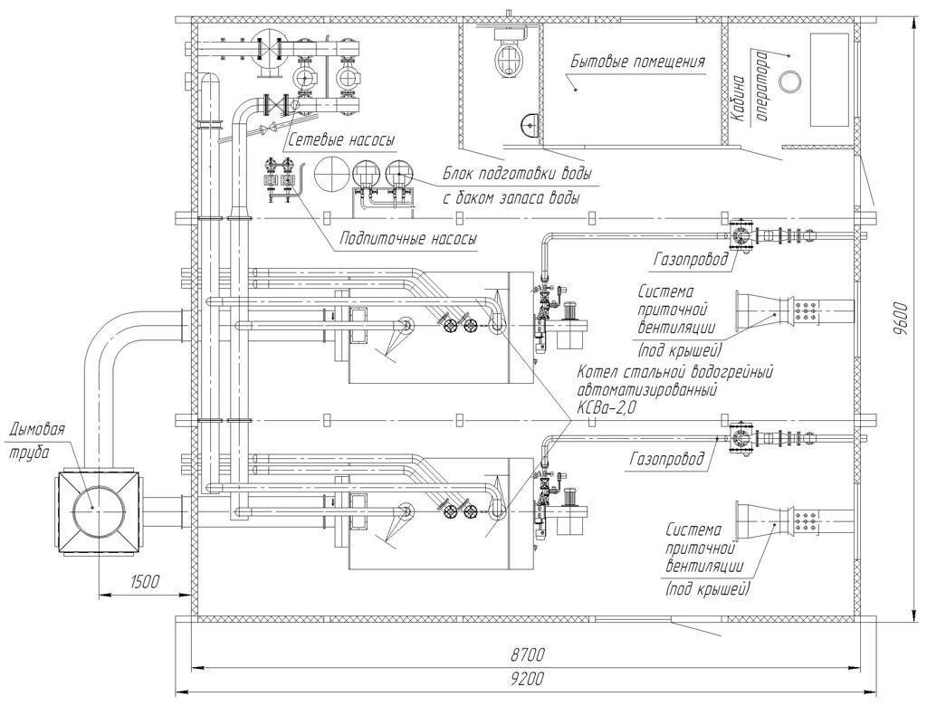 инструкция для модульной котельной на газу