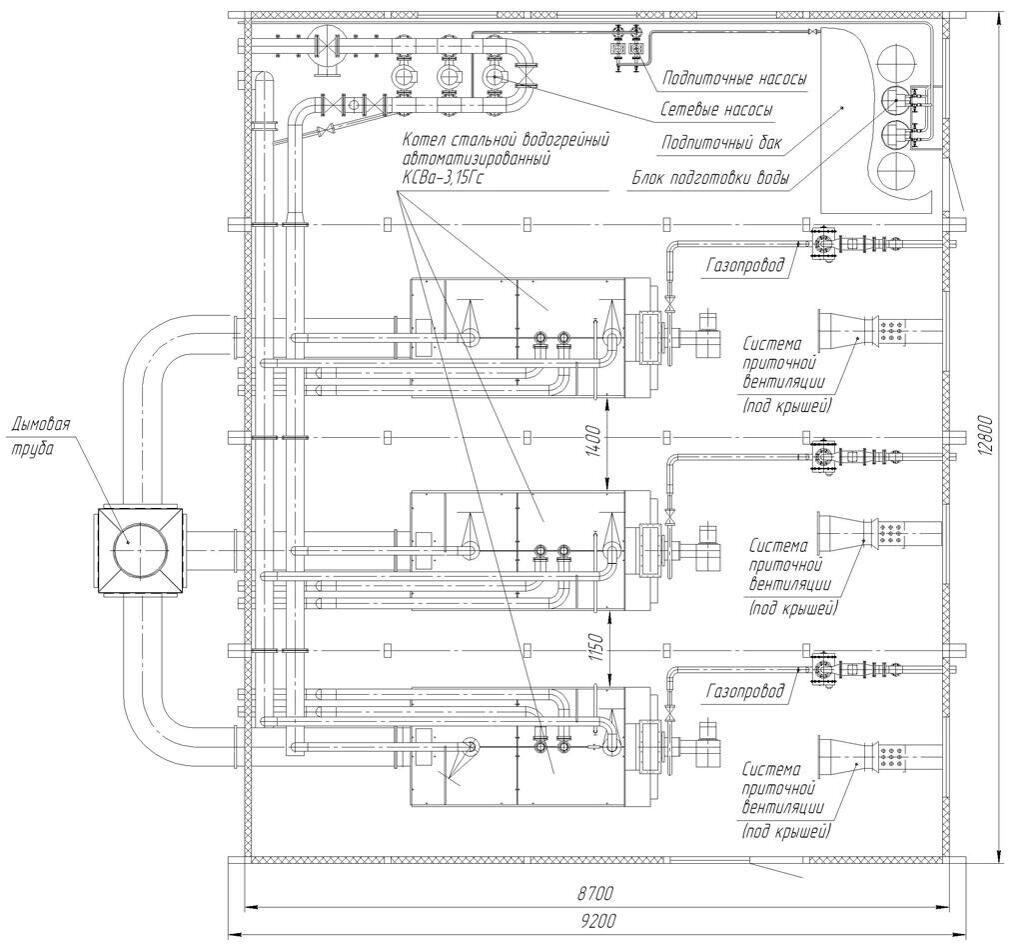 блочная котельная установка мку-1,64 ижевский котельный завод